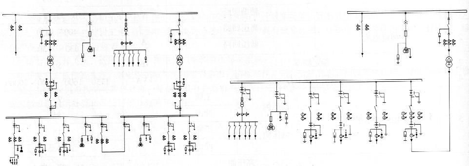 Wiring schemes of substation distribution